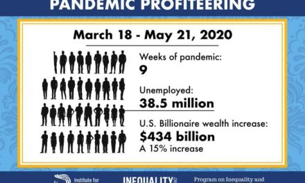 COVID-19: Richest Americans Added $434 Billion in Wealth Since Pandemic Hit